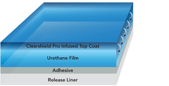 clearshield pro layer