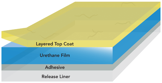 standard top coated product